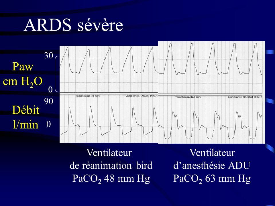 ARDS sévère Paw cm H 2 O 0 30 Débit l/min 0 90 Ventilateur de réanimation bird PaCO 2 48 mm Hg Ventilateur danesthésie ADU PaCO 2 63 mm Hg