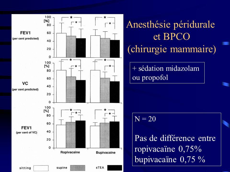 Anesthésie péridurale et BPCO (chirurgie mammaire) N = 20 Pas de différence entre ropivacaïne 0,75% bupivacaïne 0,75 % + sédation midazolam ou propofo