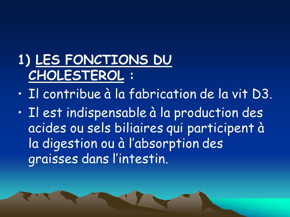 1) LES FONCTIONS DU CHOLESTEROL : Il contribue à la fabrication de la vit D3. Il est indispensable à la production des acides ou sels biliaires qui pa