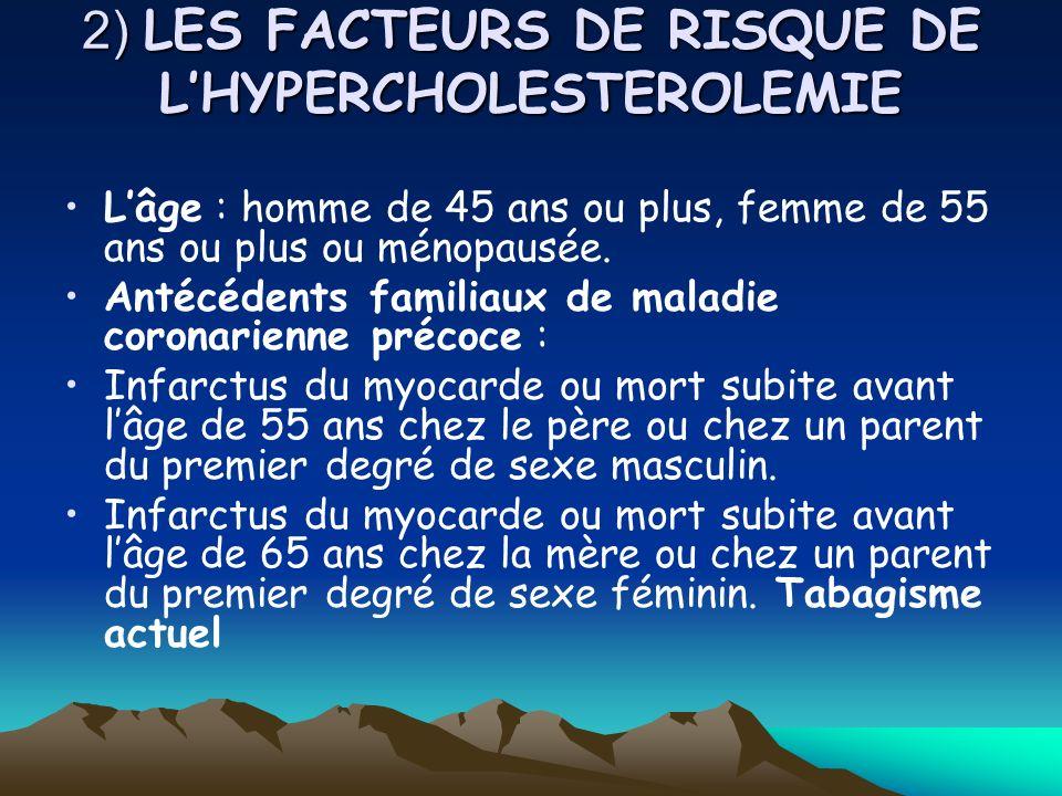 2) LES FACTEURS DE RISQUE DE LHYPERCHOLESTEROLEMIE Lâge : homme de 45 ans ou plus, femme de 55 ans ou plus ou ménopausée. Antécédents familiaux de mal