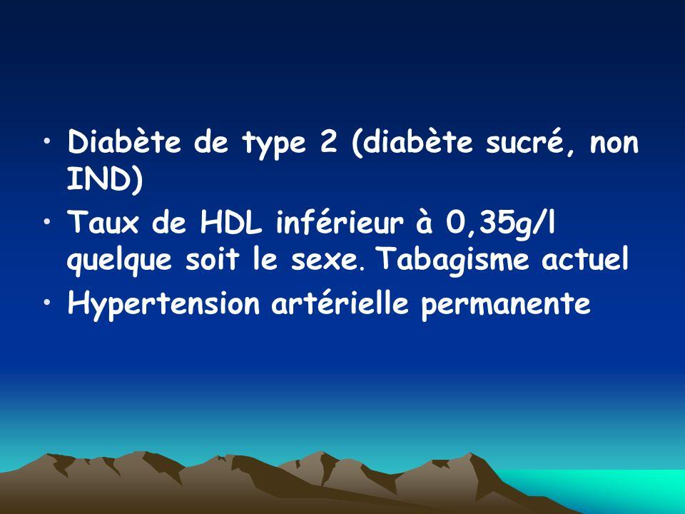 Diabète de type 2 (diabète sucré, non IND) Taux de HDL inférieur à 0,35g/l quelque soit le sexe. Tabagisme actuel Hypertension artérielle permanente