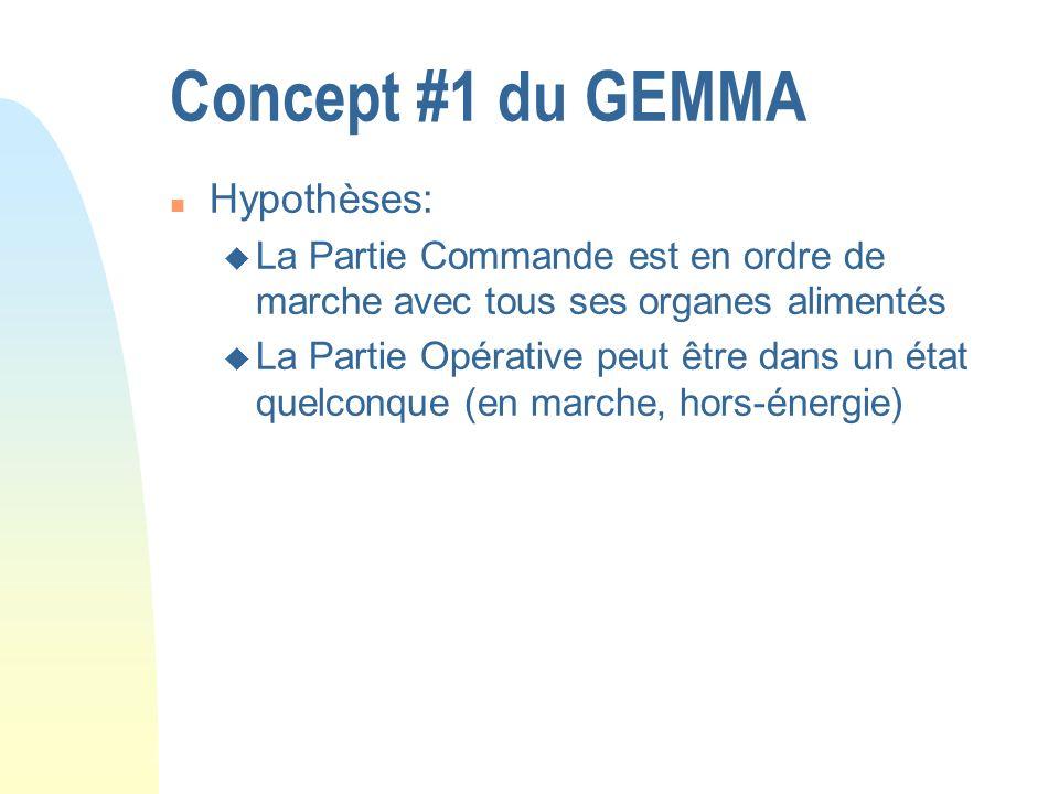 Concept #1 du GEMMA n Hypothèses: u La Partie Commande est en ordre de marche avec tous ses organes alimentés u La Partie Opérative peut être dans un