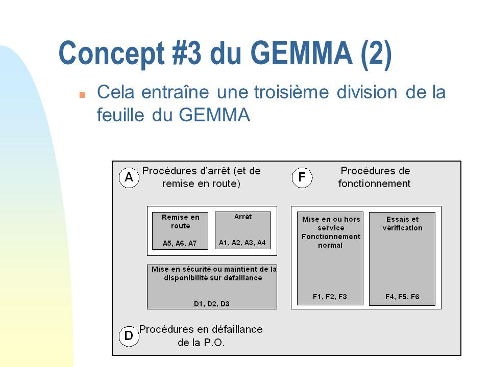 Concept #3 du GEMMA (2) n Cela entraîne une troisième division de la feuille du GEMMA