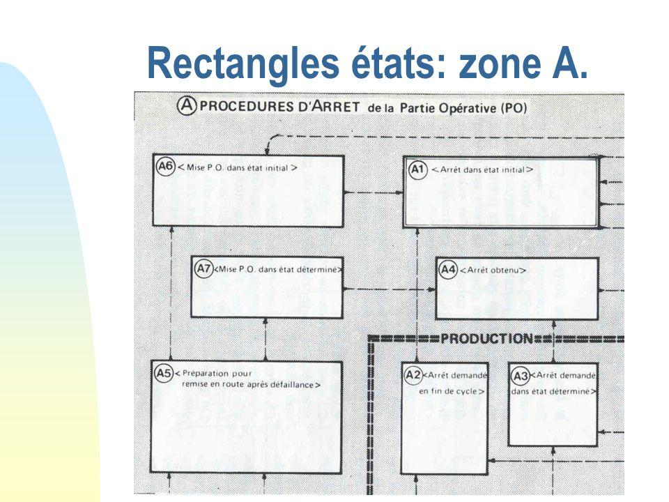 Rectangles états: zone A.