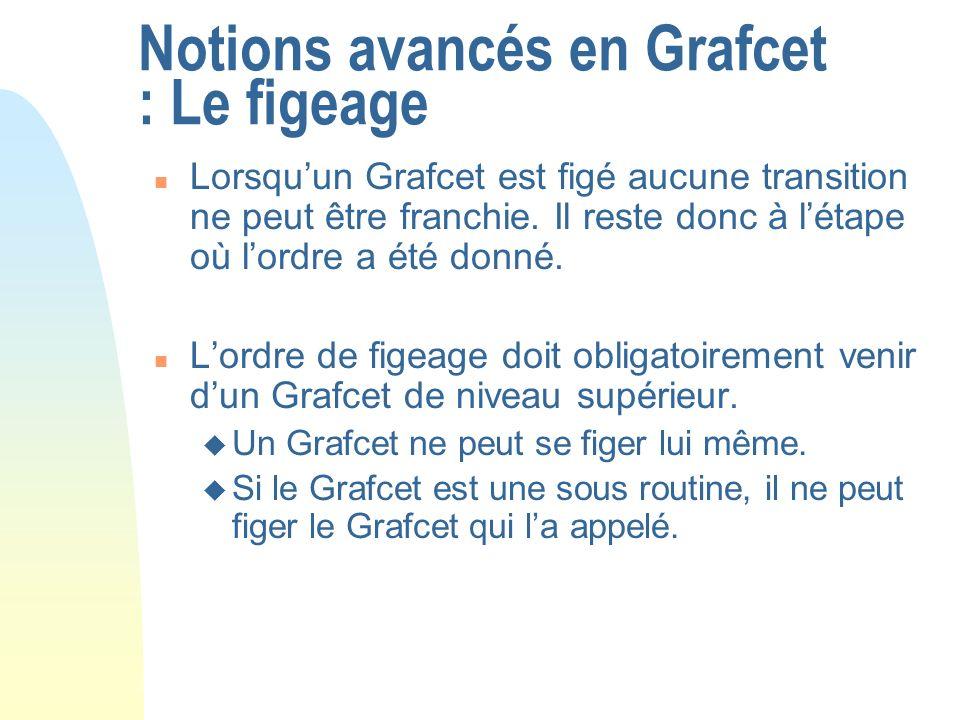 Notions avancés en Grafcet : Le figeage n Lorsquun Grafcet est figé aucune transition ne peut être franchie. Il reste donc à létape où lordre a été do
