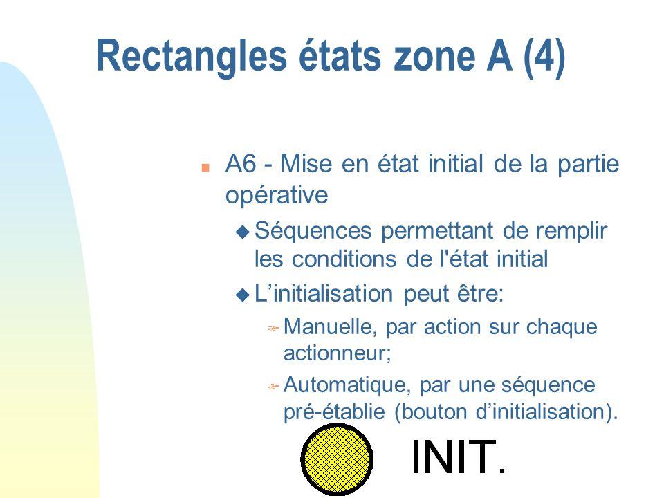 Rectangles états zone A (4) n A6 - Mise en état initial de la partie opérative u Séquences permettant de remplir les conditions de l'état initial u Li
