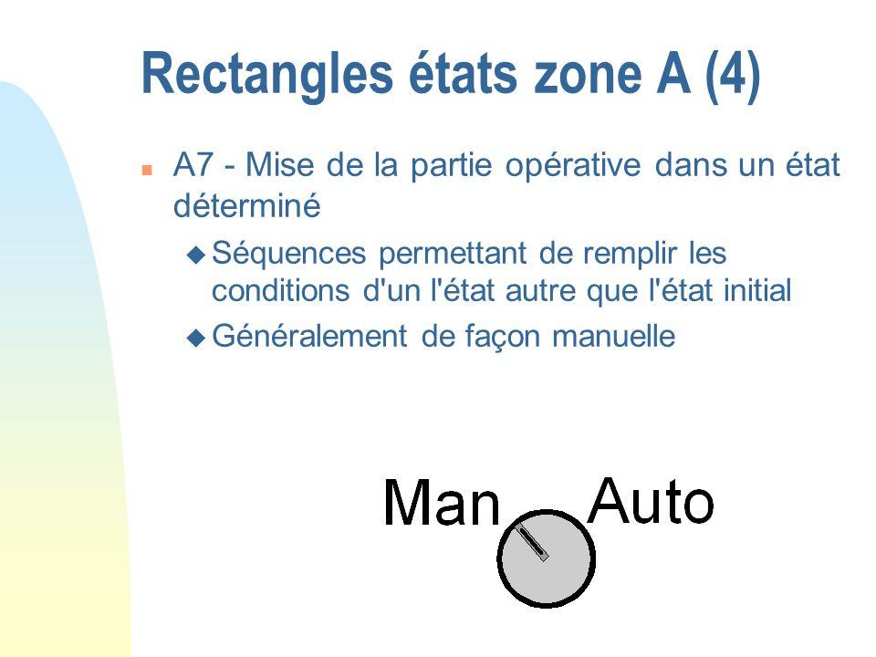 Rectangles états zone A (4) n A7 - Mise de la partie opérative dans un état déterminé u Séquences permettant de remplir les conditions d'un l'état aut