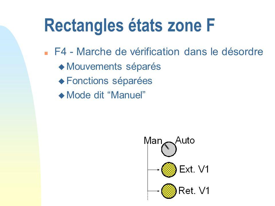 Rectangles états zone F n F4 - Marche de vérification dans le désordre u Mouvements séparés u Fonctions séparées u Mode dit Manuel