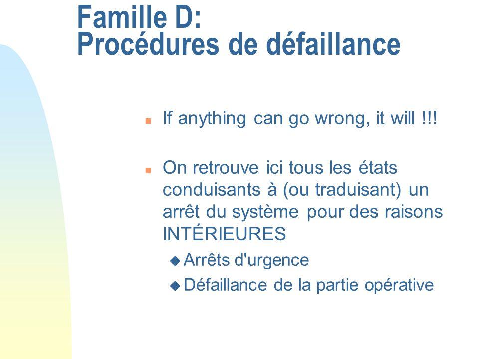 Famille D: Procédures de défaillance n If anything can go wrong, it will !!! n On retrouve ici tous les états conduisants à (ou traduisant) un arrêt d
