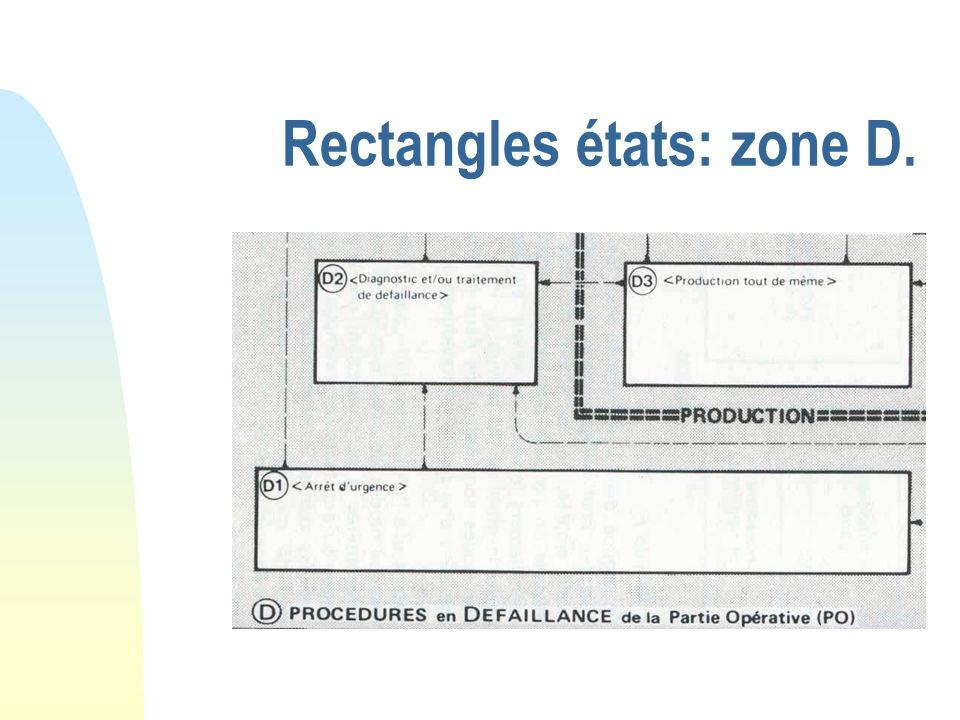 Rectangles états: zone D.