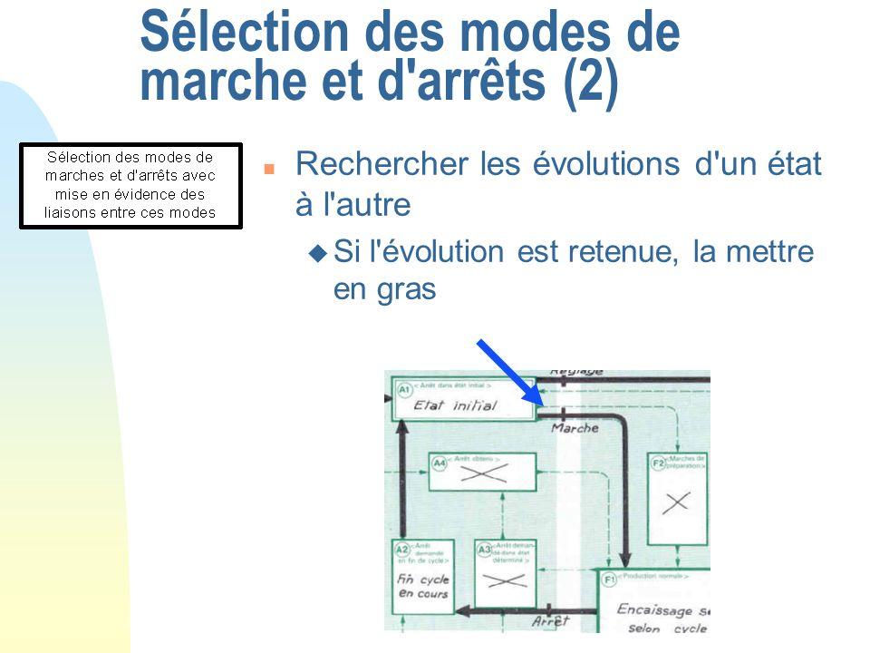 Sélection des modes de marche et d'arrêts (2) n Rechercher les évolutions d'un état à l'autre u Si l'évolution est retenue, la mettre en gras