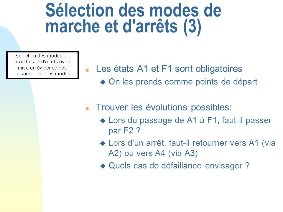 Sélection des modes de marche et d'arrêts (3) n Les états A1 et F1 sont obligatoires u On les prends comme points de départ n Trouver les évolutions p