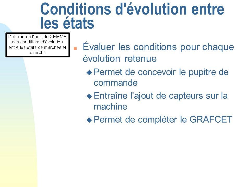 Conditions d'évolution entre les états n Évaluer les conditions pour chaque évolution retenue u Permet de concevoir le pupitre de commande u Entraîne
