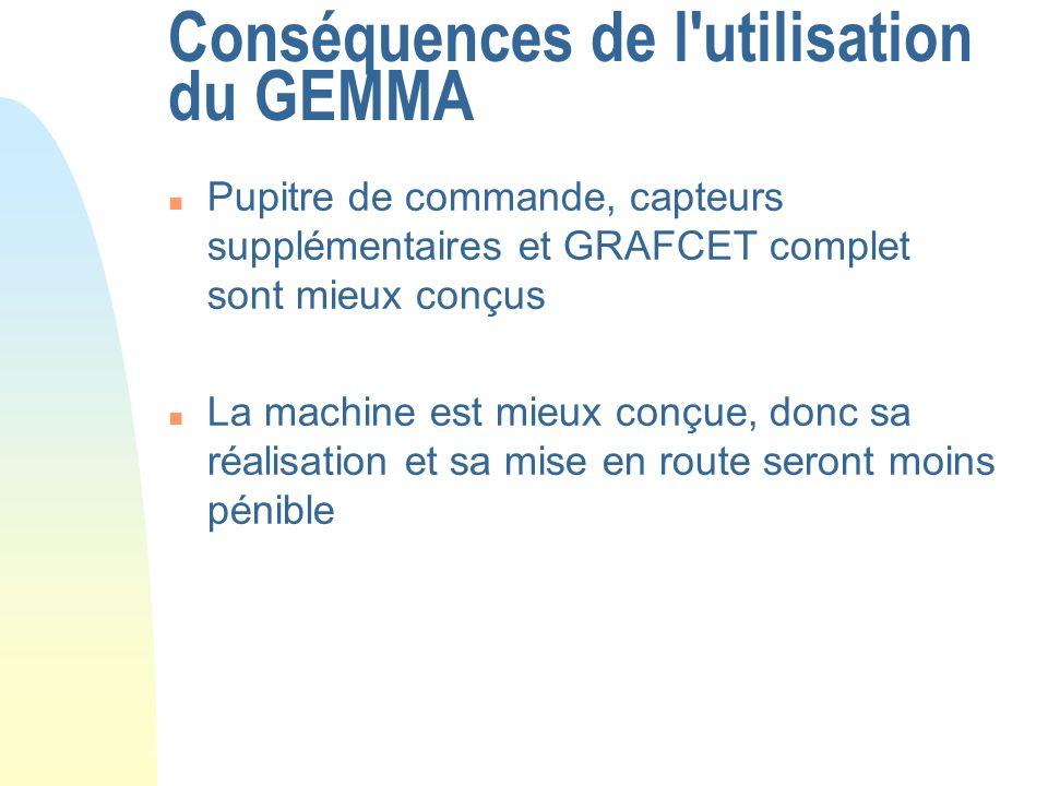 Conséquences de l'utilisation du GEMMA n Pupitre de commande, capteurs supplémentaires et GRAFCET complet sont mieux conçus n La machine est mieux con