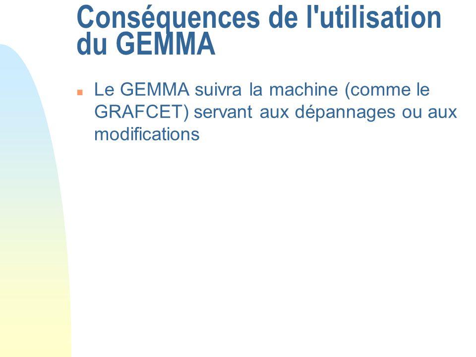 Conséquences de l'utilisation du GEMMA n Le GEMMA suivra la machine (comme le GRAFCET) servant aux dépannages ou aux modifications