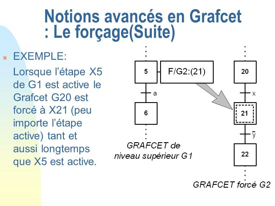 Notions avancés en Grafcet : Le forçage(Suite) n EXEMPLE: Lorsque létape X5 de G1 est active le Grafcet G20 est forcé à X21 (peu importe létape active
