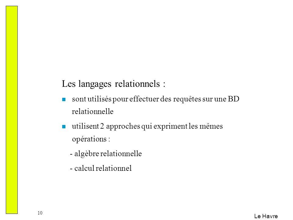 Le Havre 10 Les langages relationnels : sont utilisés pour effectuer des requêtes sur une BD relationnelle utilisent 2 approches qui expriment les mêm