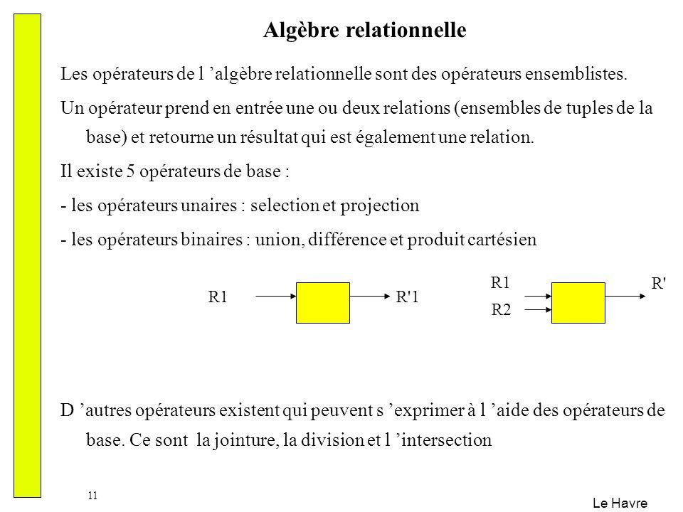 Le Havre 11 Les opérateurs de l algèbre relationnelle sont des opérateurs ensemblistes. Un opérateur prend en entrée une ou deux relations (ensembles