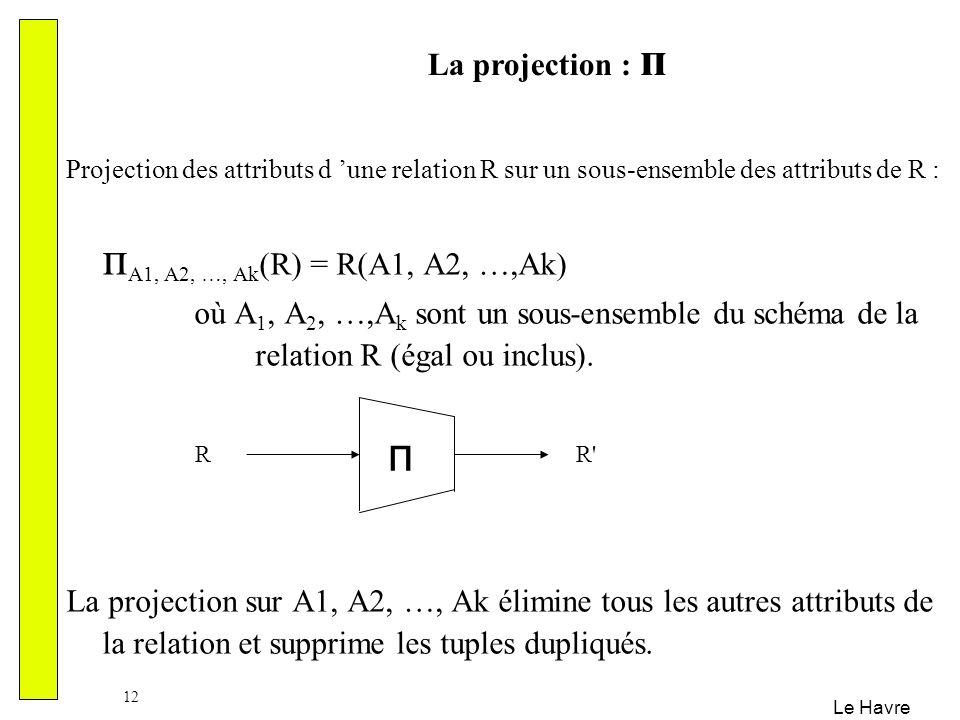 Le Havre 12 Projection des attributs d une relation R sur un sous-ensemble des attributs de R : п A1, A2, …, Ak (R) = R(A1, A2, …,Ak) où A 1, A 2, …,A