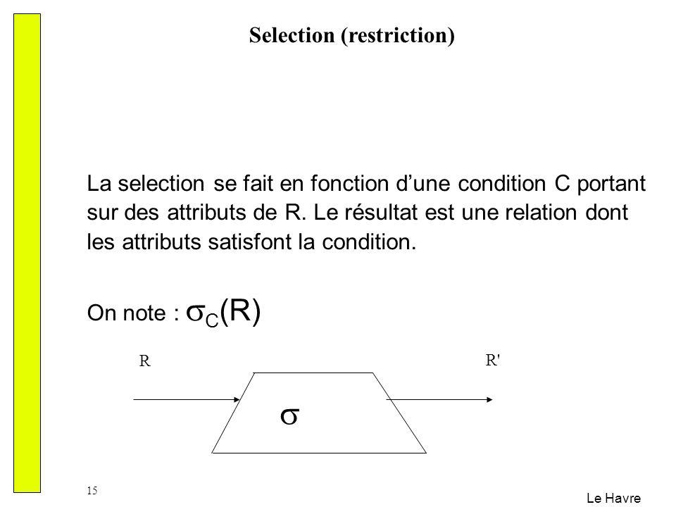 Le Havre 15 Selection (restriction) R R' La selection se fait en fonction dune condition C portant sur des attributs de R. Le résultat est une relatio
