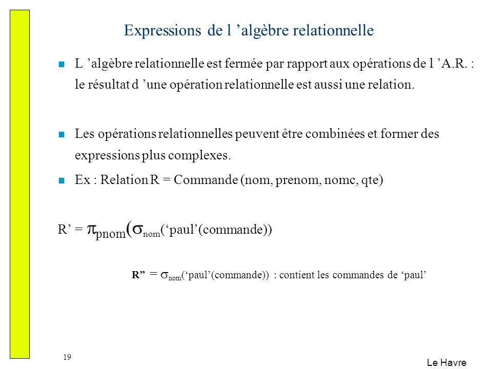 Le Havre 19 Expressions de l algèbre relationnelle L algèbre relationnelle est fermée par rapport aux opérations de l A.R. : le résultat d une opérati