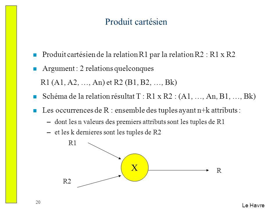 Le Havre 20 Produit cartésien Produit cartésien de la relation R1 par la relation R2 : R1 x R2 Argument : 2 relations quelconques R1 (A1, A2, …, An) e