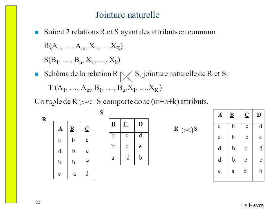 Le Havre 22 Jointure naturelle Soient 2 relations R et S ayant des attributs en commun R(A 1, …, A m, X 1, …,X K ) S(B 1, …, B n, X 1, …, X k ) Schéma