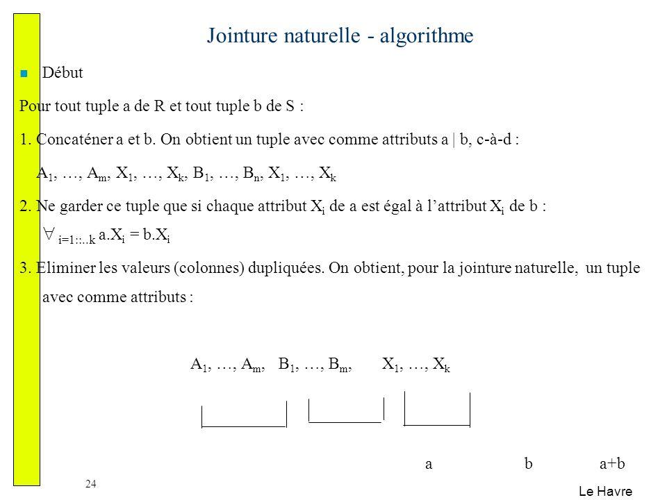 Le Havre 24 Jointure naturelle - algorithme Début Pour tout tuple a de R et tout tuple b de S : 1. Concaténer a et b. On obtient un tuple avec comme a