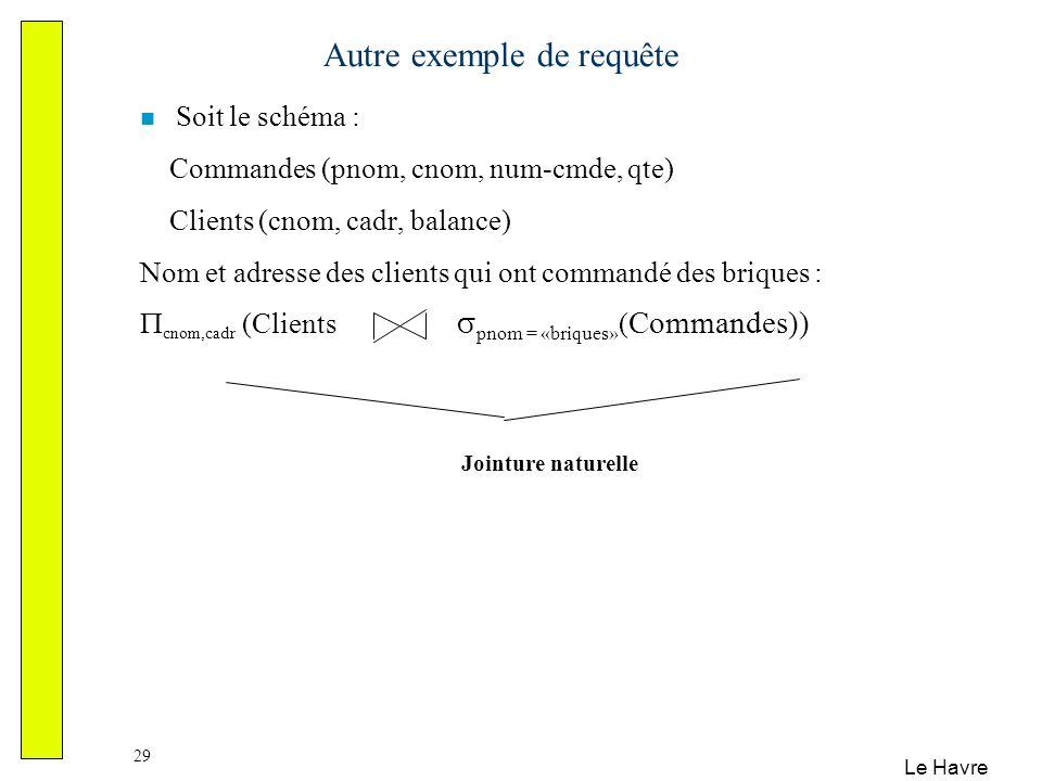 Le Havre 29 Autre exemple de requête Soit le schéma : Commandes (pnom, cnom, num-cmde, qte) Clients (cnom, cadr, balance) Nom et adresse des clients q
