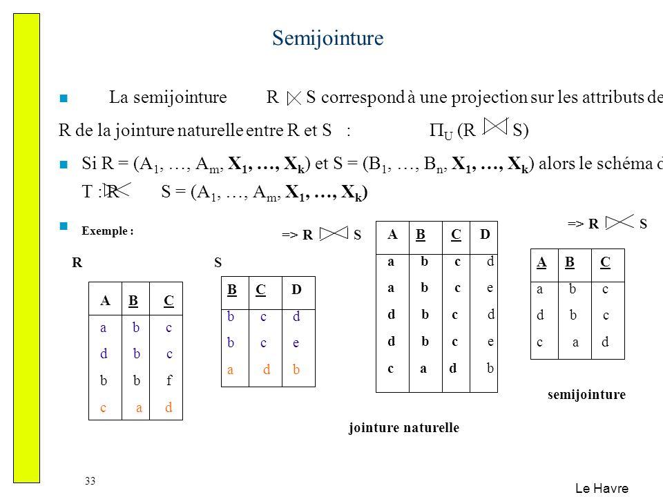 Le Havre 33 Semijointure La semijointure R S correspond à une projection sur les attributs de R de la jointure naturelle entre R et S : U (R S) Si R =
