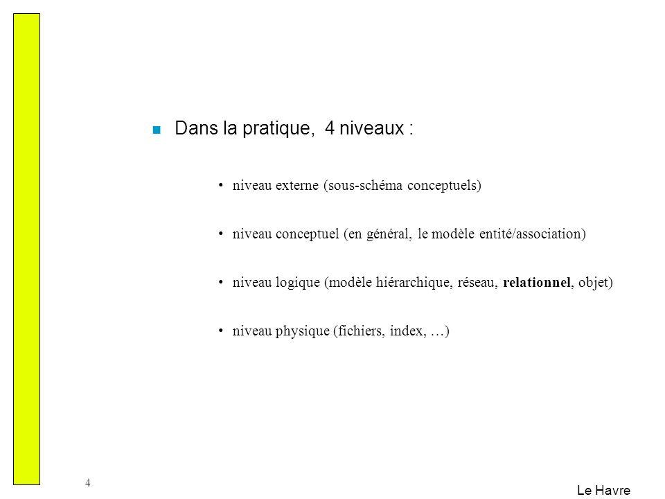 Le Havre 4 Dans la pratique, 4 niveaux : niveau externe (sous-schéma conceptuels) niveau conceptuel (en général, le modèle entité/association) niveau