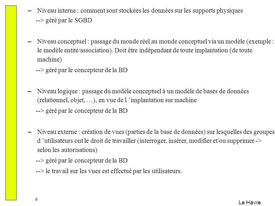 Le Havre 6 – Niveau interne : comment sont stockées les données sur les supports physiques --> géré par le SGBD – Niveau conceptuel : passage du monde