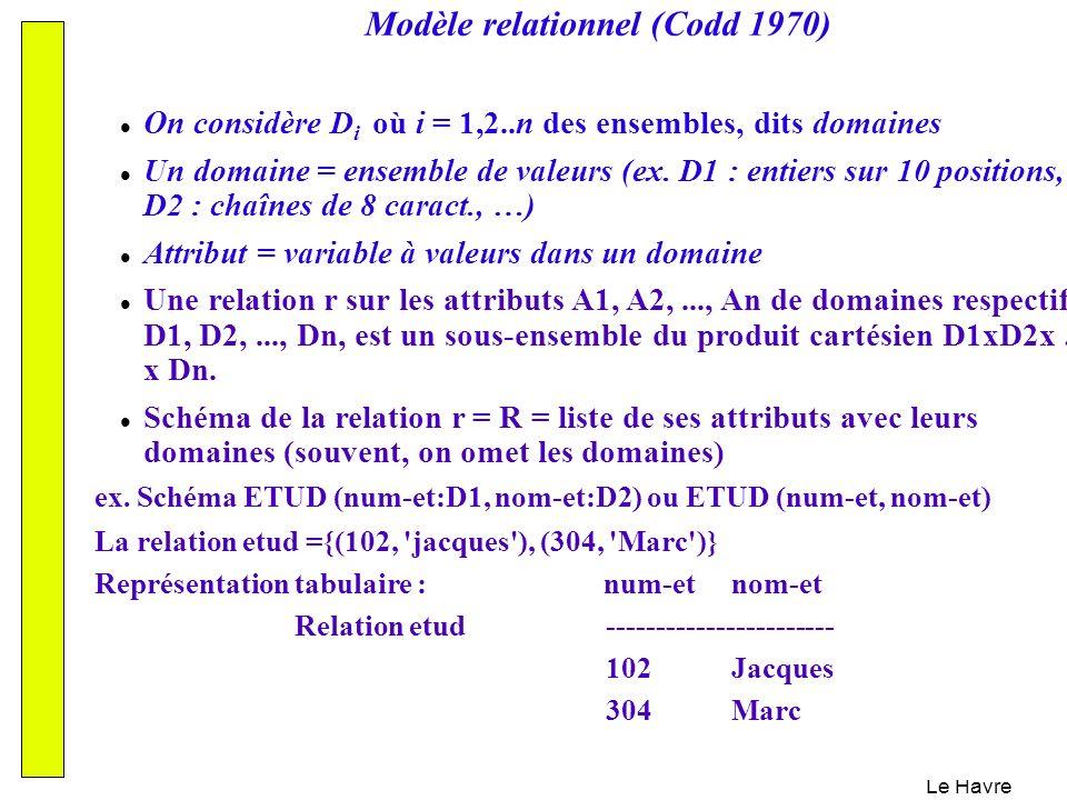 Le Havre 29 Autre exemple de requête Soit le schéma : Commandes (pnom, cnom, num-cmde, qte) Clients (cnom, cadr, balance) Nom et adresse des clients qui ont commandé des briques : cnom,cadr (Clients pnom = «briques» ( Commandes)) Jointure naturelle