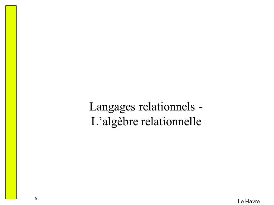 Le Havre 20 Produit cartésien Produit cartésien de la relation R1 par la relation R2 : R1 x R2 Argument : 2 relations quelconques R1 (A1, A2, …, An) et R2 (B1, B2, …, Bk) Schéma de la relation résultat T : R1 x R2 : (A1, …, An, B1, …, Bk) Les occurrences de R : ensemble des tuples ayant n+k attributs : – dont les n valeurs des premiers attributs sont les tuples de R1 – et les k dernieres sont les tuples de R2 X R1 R2 R