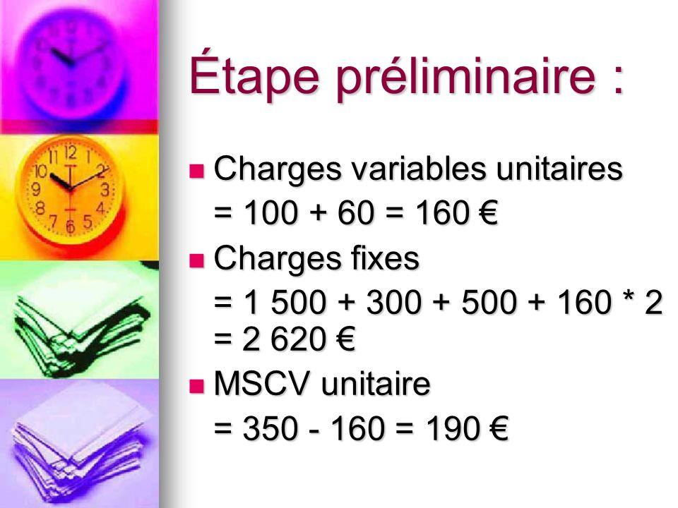 Étape préliminaire : Charges variables unitaires Charges variables unitaires = 100 + 60 = 160 = 100 + 60 = 160 Charges fixes Charges fixes = 1 500 + 3