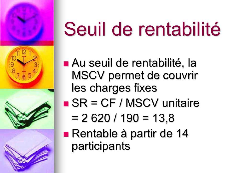 Seuil de rentabilité Au seuil de rentabilité, la MSCV permet de couvrir les charges fixes Au seuil de rentabilité, la MSCV permet de couvrir les charg