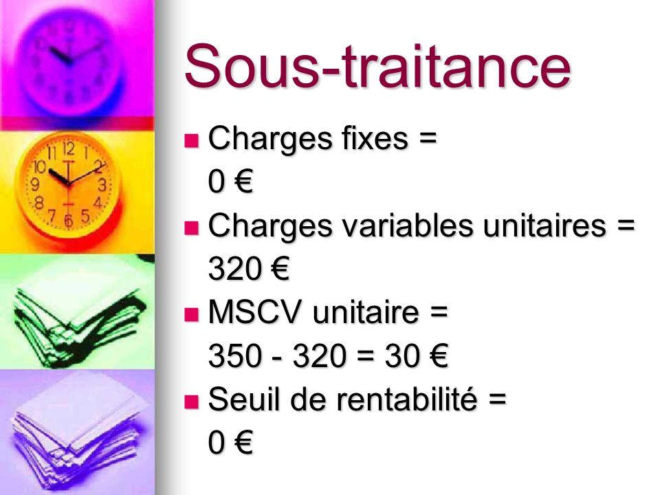 Sous-traitance Charges fixes = Charges fixes = 0 Charges variables unitaires = Charges variables unitaires = 320 320 MSCV unitaire = MSCV unitaire = 3
