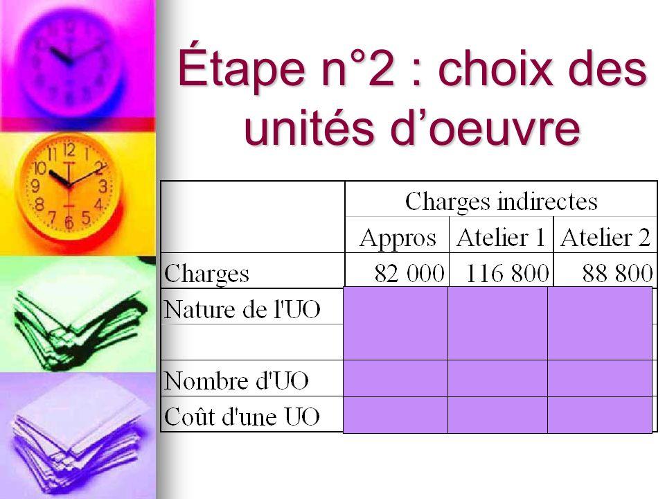 Étape n°2 : choix des unités doeuvre
