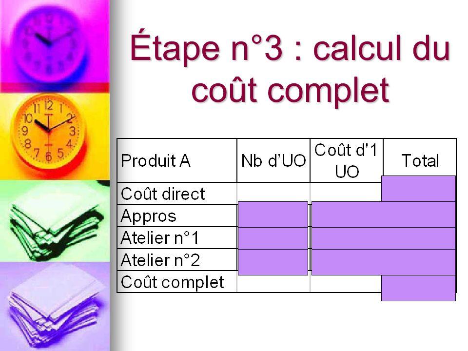 Étape n°3 : calcul du coût complet