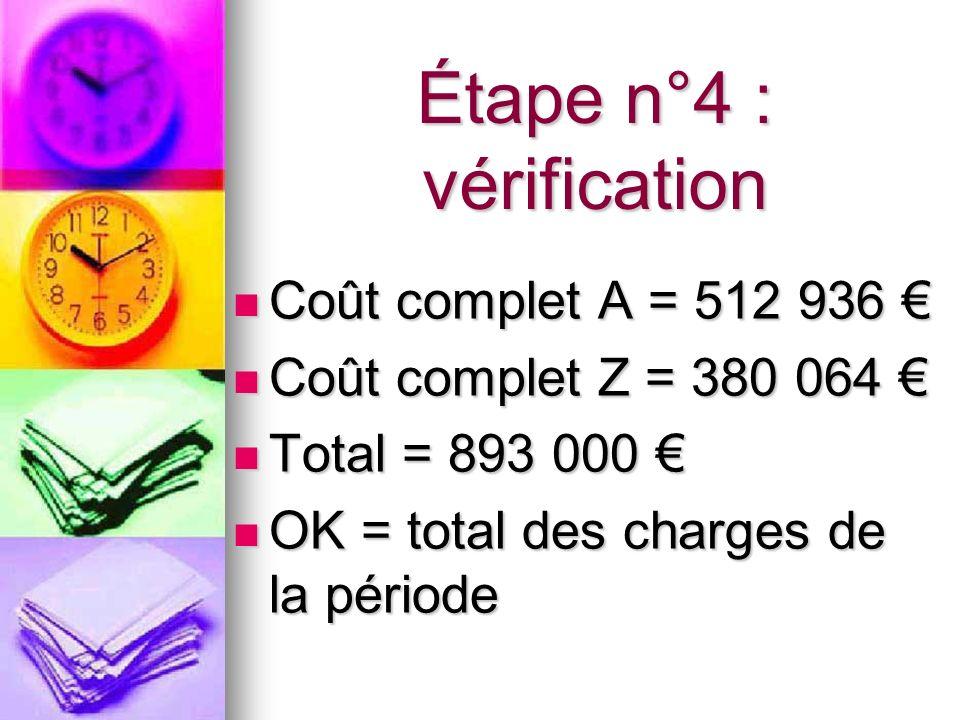 Étape n°4 : vérification Coût complet A = 512 936 Coût complet A = 512 936 Coût complet Z = 380 064 Coût complet Z = 380 064 Total = 893 000 Total = 8