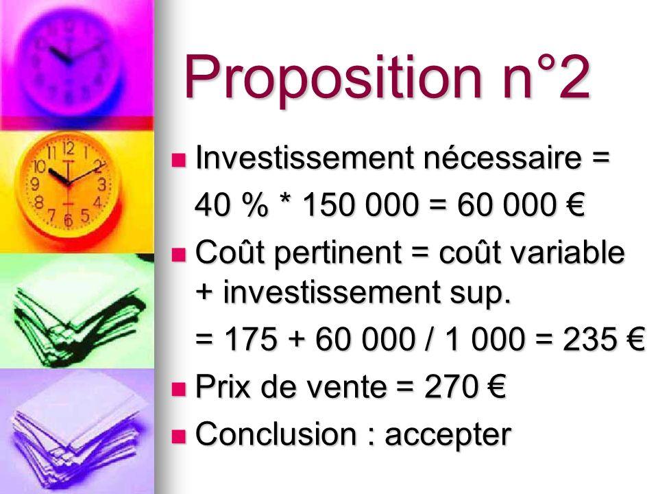 Proposition n°2 Investissement nécessaire = Investissement nécessaire = 40 % * 150 000 = 60 000 40 % * 150 000 = 60 000 Coût pertinent = coût variable