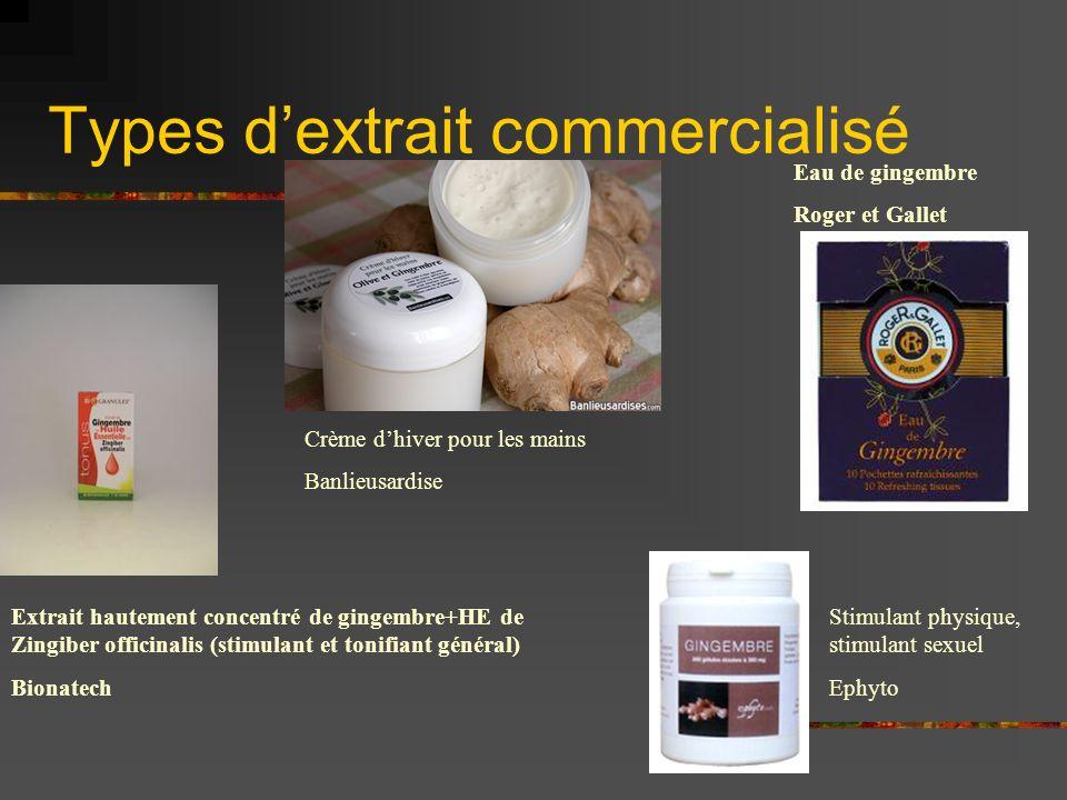 Types dextrait commercialisé Extrait hautement concentré de gingembre+HE de Zingiber officinalis (stimulant et tonifiant général) Bionatech Eau de gin