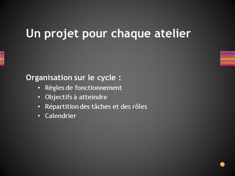Un projet pour chaque atelier OBJECTIFS: Pour un cycle de formation, chaque équipe doit analyser les ressources et contraintes spécifiques à l établissement afin de définir un projet commun de fonctionnement présentant le rôle et les actions de chacun pour l atteinte des objectifs de formation.