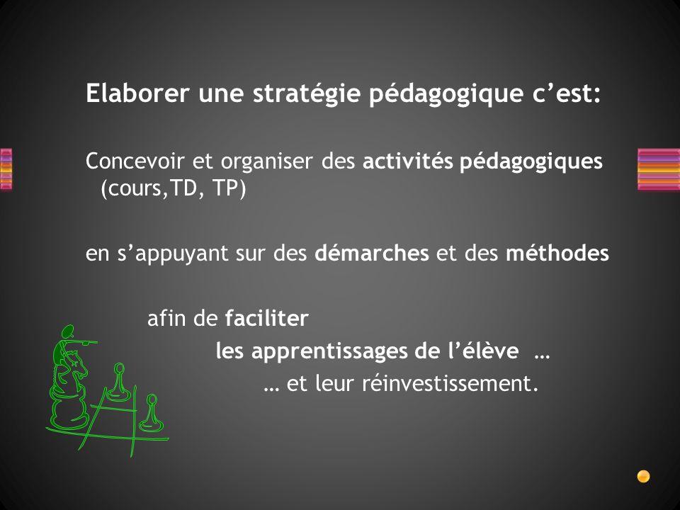Les stratégies de formation il ny a pas de lien direct entre enseigner et apprendre