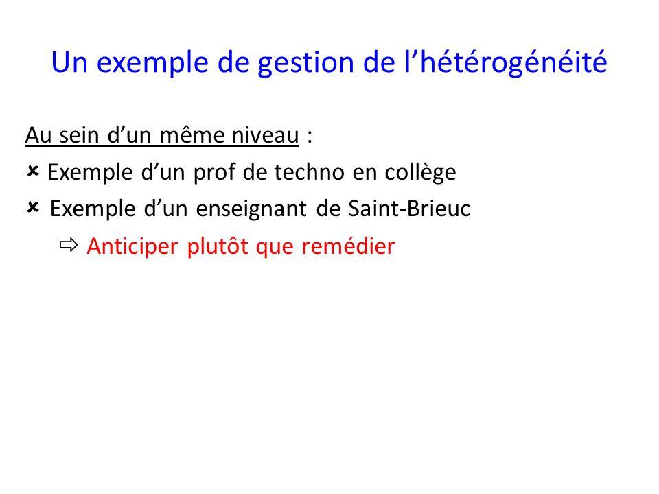 Un exemple de gestion de lhétérogénéité Au sein dun même niveau : Exemple dun prof de techno en collège Exemple dun enseignant de Saint-Brieuc Anticip