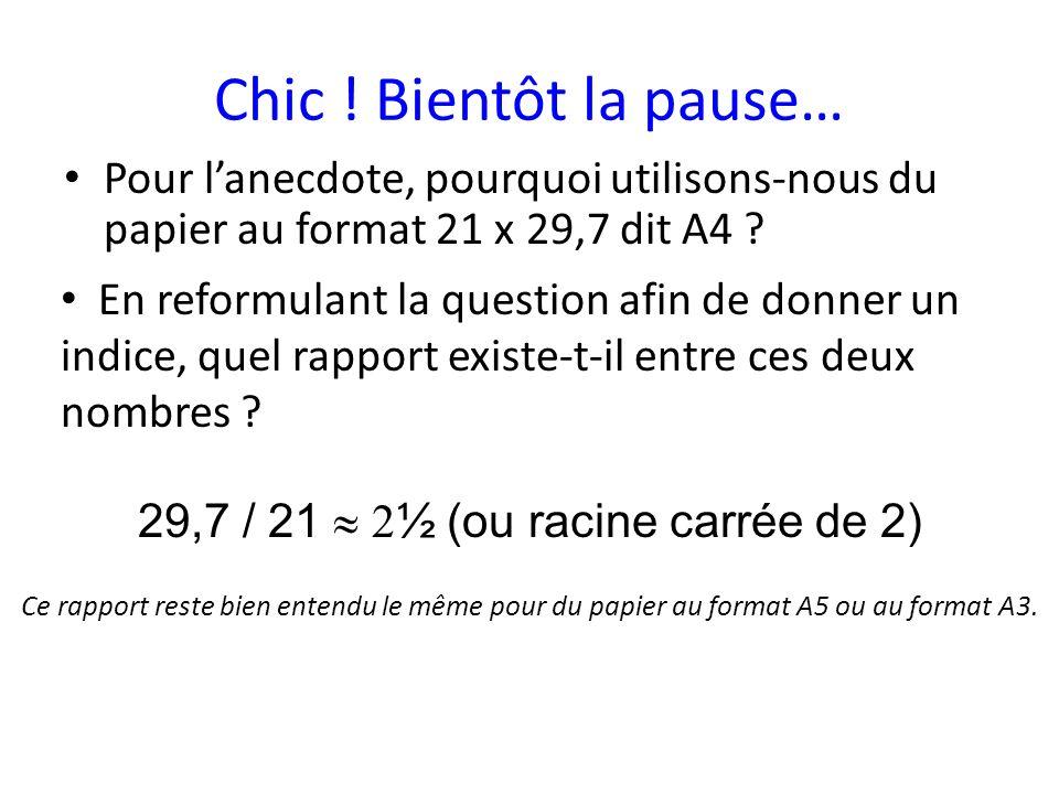 Chic ! Bientôt la pause… Pour lanecdote, pourquoi utilisons-nous du papier au format 21 x 29,7 dit A4 ? 29,7 / 21 ½ (ou racine carrée de 2) Ce rapport
