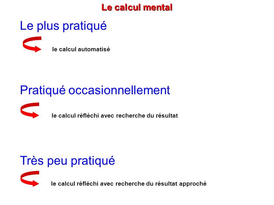 Le calcul mental Le plus pratiqué Pratiqué occasionnellement Très peu pratiqué le calcul automatisé le calcul réfléchi avec recherche du résultat le c