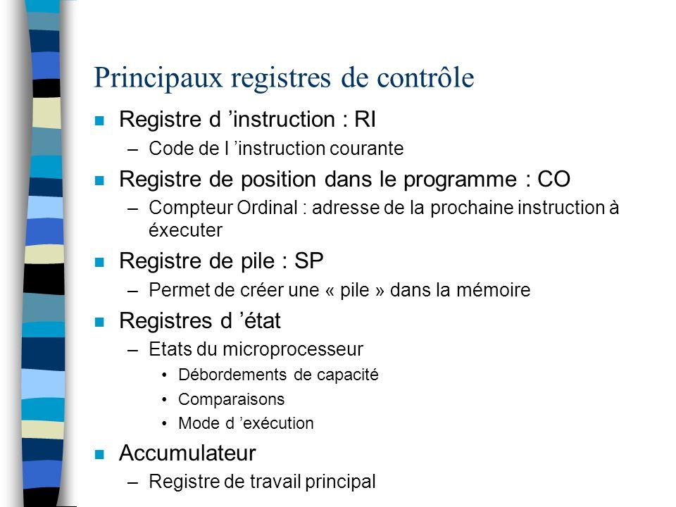 Principaux registres de contrôle n Registre d instruction : RI –Code de l instruction courante n Registre de position dans le programme : CO –Compteur
