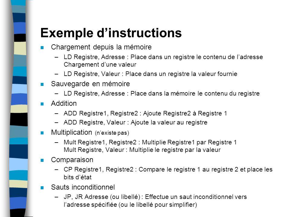 Exemple dinstructions n Chargement depuis la mémoire –LD Registre, Adresse : Place dans un registre le contenu de ladresse Chargement dune valeur –LD