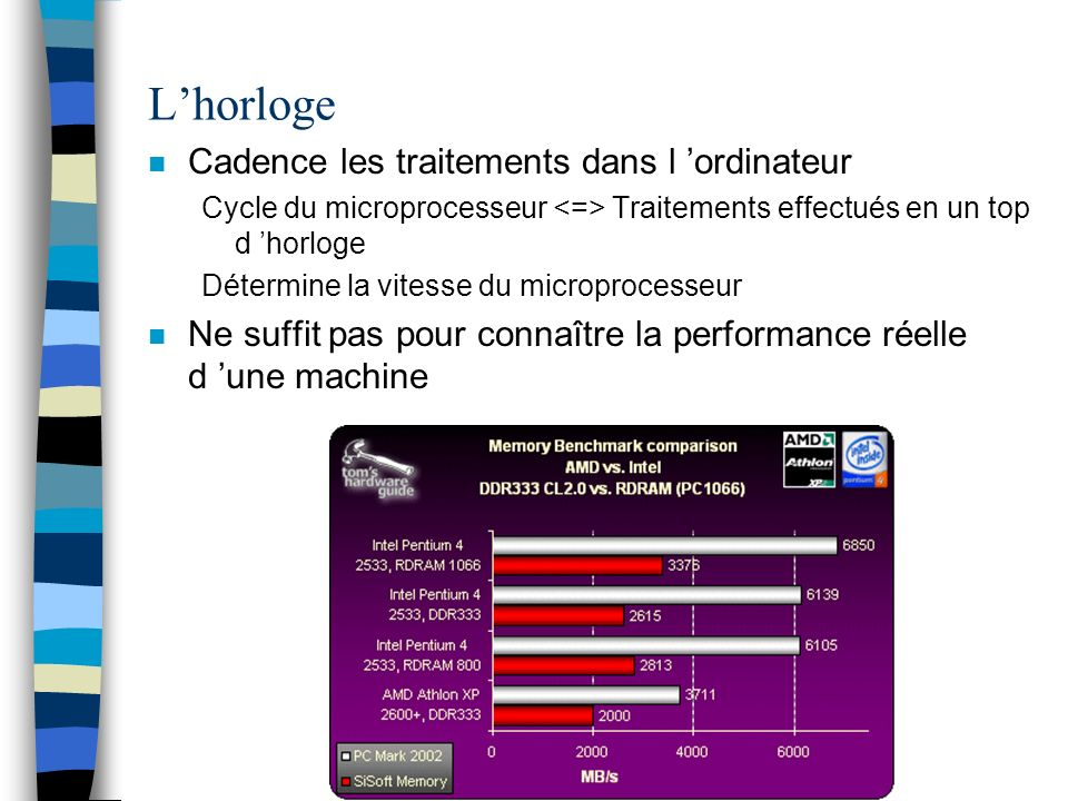 Lhorloge n Cadence les traitements dans l ordinateur Cycle du microprocesseur Traitements effectués en un top d horloge Détermine la vitesse du microp